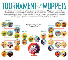 tournament muppets national
