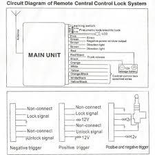 remote central locking control module vw t4 forum vw t5 forum