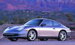 porsche boxster vs 911 porsche boxster vs porsche 911 reliability by model generation