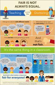best 25 inclusive education ideas on pinterest inclusion