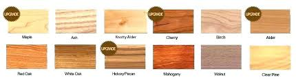 types of wood cabinets cabinet wood types and costs exmedia me