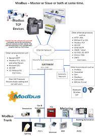 metasys wiring diagram as unt111 1 as unt121 1 manual u2022 wiring