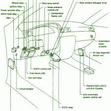 nissan sentra b14 fuse box diagram nissan wiring diagram gallery