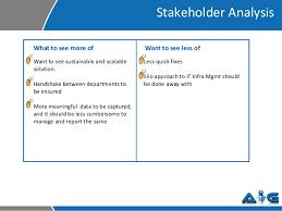 advanced innovation group example of six sigma project charter on i u2026