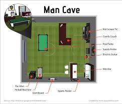33 best man cave images on pinterest guest houses house floor