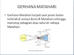 cara membuat makalah untuk presentasi cara membuat power point yang menarik dan keren bagi pemula