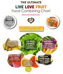 15 lessons i have learned from raw food 80 10 10 and raw till 4