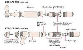 Fix Leaky Bathtub Faucet Single Handle Delta by Delta Shower Valve Repair Parts Moncler Factory Outlets Com