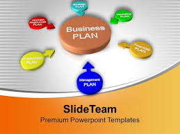 Where Can I Make A Make A Business Plan For Future Powerpoint Templates Ppt Themes An