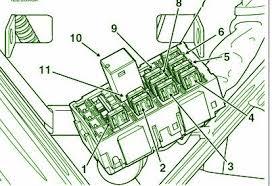 2009 harley davidson road king main fuse box diagram u2013 circuit