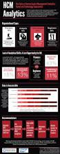 36 best hr bigdata images on pinterest big data data analytics