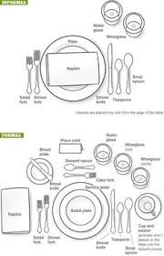 how to set a formal table cheat sheet how to set a table formal dinner place setting and