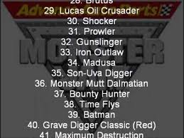 wheel monster jam trucks list monster jam wheels 2012 list 1 64 scale youtube