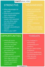What Does Map Stand For Best 25 Stakeholder Analysis Ideas On Pinterest Stakeholder