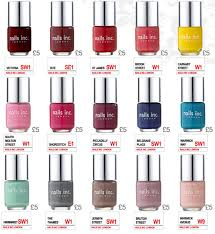 nail inc polish