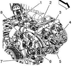 2003 cadillac escalade repair manual 205 best chevrolet workshop repair service manuals downloads