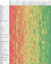 global burden of cancer 2015 oncology jama oncology the jama