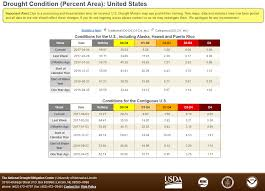 Lower Colorado Water Supply Outlook March 1 2017 Drought March 2017 State Of The Climate National Centers For