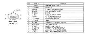 1998 dodge ram 1500 headlight switch wiring diagram wiring diagram