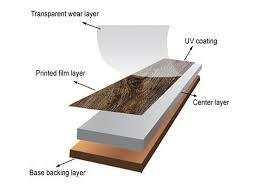 wood pattern fiberglass backed vinyl flooring buy vinyl flooring