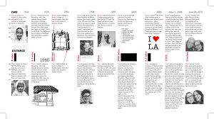 what goes on a wedding program wedding program timeline thea massouh architecture design