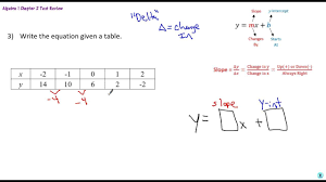 writing linear equations from a table how write linear equation from table photoshots wonderful alg 1 2