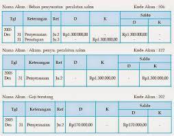 cara membuat ayat jurnal penyesuaian perusahaan jasa jurnal penutup akuntansi