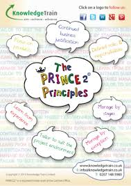 learn the prince2 principles with pictures