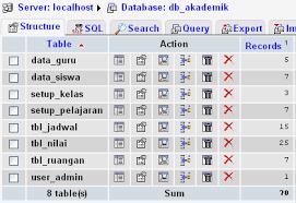 membuat database akademik dengan mysql membuat sistem informasi nilai online dengan php dan mysql ri32 s