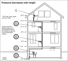 resources home inspection mississippi gulf coast