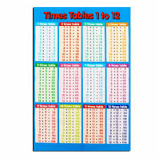 Multiplication Time Tables Excellent Laminated Educational Times Tables Mathematics Children