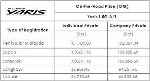 toyota yaris list price toyota yaris price list wemotor com