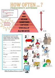 frequency adverbs esl pinterest adverbs and worksheets