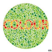 Was John Dalton Color Blind Color Blindness Biologypop