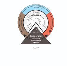 fourth political theory shortest presentation alexander dugin