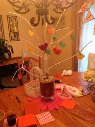 Birthday Wish Tree Birthday Wish Tree Birdie U0027s First Birthday Ideas Pinterest