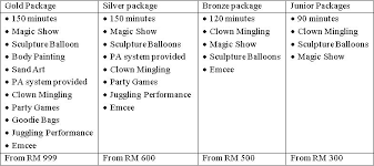 hire a clown prices hiring clown for children birthday party