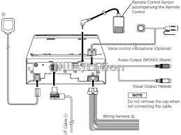 kenwood kna dv3100 dvd navigation system wiring harness diagram