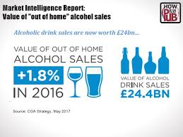 Value Of Home by Maket Intelligence Reports For Pubs How To Run A Pub