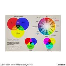 color wheel posters griffin creative color wheel fine art