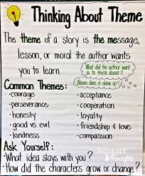 story themes about friendship thinking about theme anchor chart freebie 3rd grade thoughts