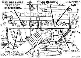 jeep grand fuel pressure regulator 1996 jeep grand i6 4 l starts in the morning but then