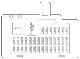 2006 lincoln zephyr fuse box diagram lincoln wiring diagram gallery