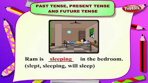past tense present tense future tense learn english