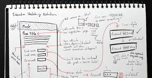 creating web design wireframes tools resources and best practices