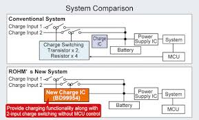 junior layout engineer rohm exam the industry s first dual mode battery charge ics