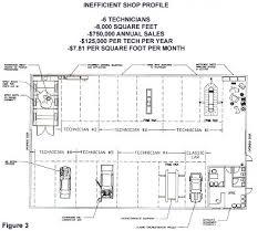 automotive shop layout floor plan working designs bodyshop layouts body shop business