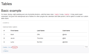 Bootstrap Table Example Better With Bootstrap Webfirst