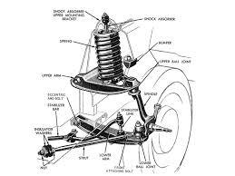 isuzu npr heater wiring diagram wiring diagram