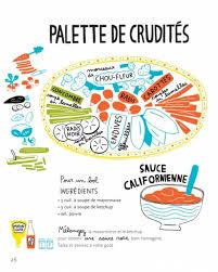 recettes de cuisine pour enfants cuisiner avec enfant mode d emploi